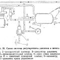 система подкачки колеса на Газ 66.png